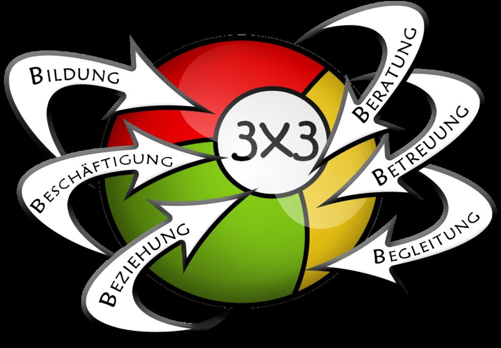 3x3-elternverein